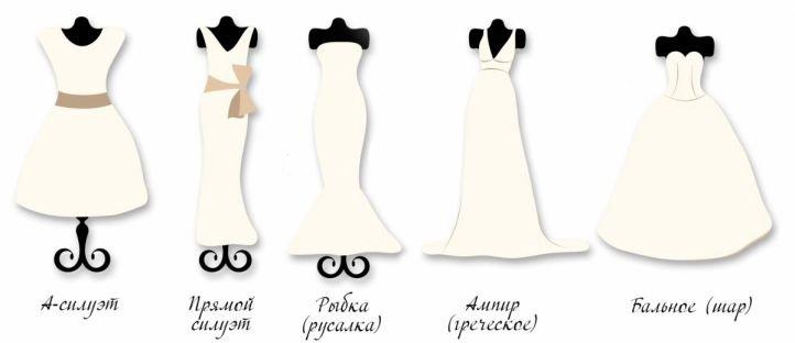 Силуэт свадебного платья